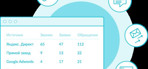 Изучение статистики сайта в Google